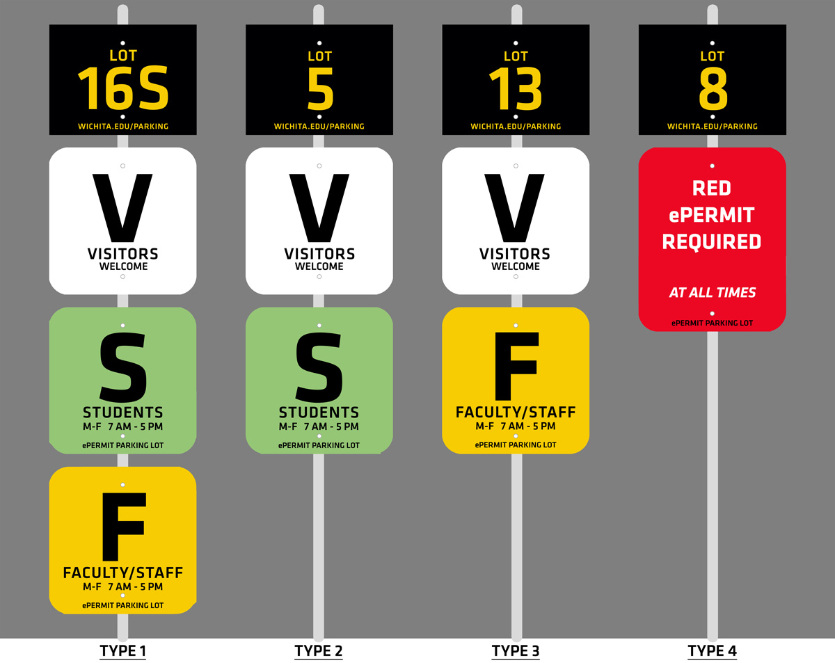 Graphic featuring new parking signs at WSU campus.