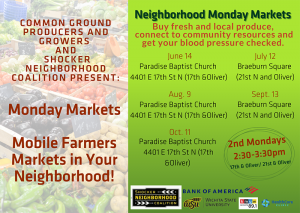 Graphic featuring text 'COMMON GROUND PRODUCERS AND GROWERS AND SHOCKER NEIGHBORHOOD COALITION PRESENT Monday Markets Mobile Farmers Markets in Your Neighborhood Buy fresh and local produce and connect to community resources. 2:30-3:30pm 17th & Oliver/ 21st & Oliver 2nd Mondays June 14 Paradise Baptist Church 4401 E 17th St N (17th &Oliver) July 12 Braeburn Square (21st N and Oliver) Paradise Baptist Church 4401 E 17th St N (17th &Oliver) Aug. 9 Sept. 13 Braeburn Square (21st N and Oliver) Paradise Baptist Church 4401 E 17th St N (17th &Oliver) Oct. 11.'